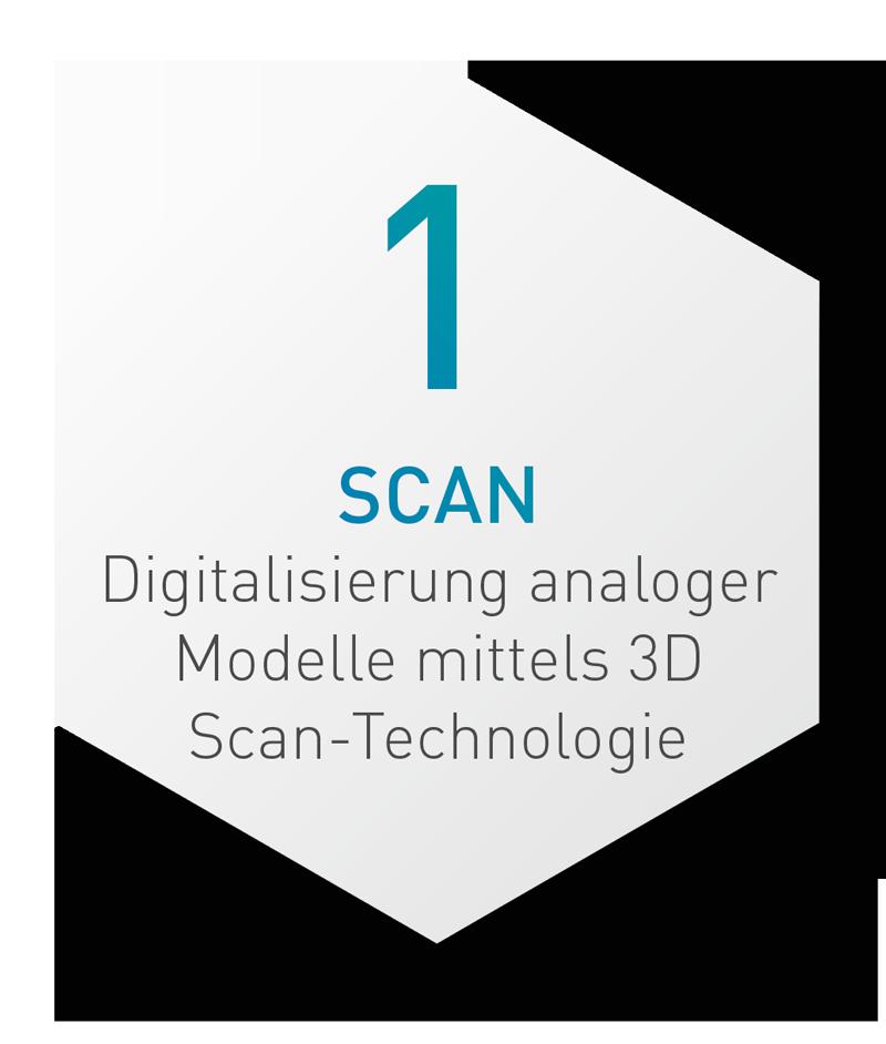 CAD CAM Scan